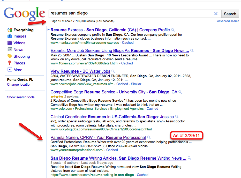 local seo case study suncoast publishing