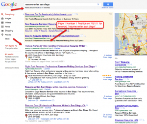 Local SEO Campaign Results